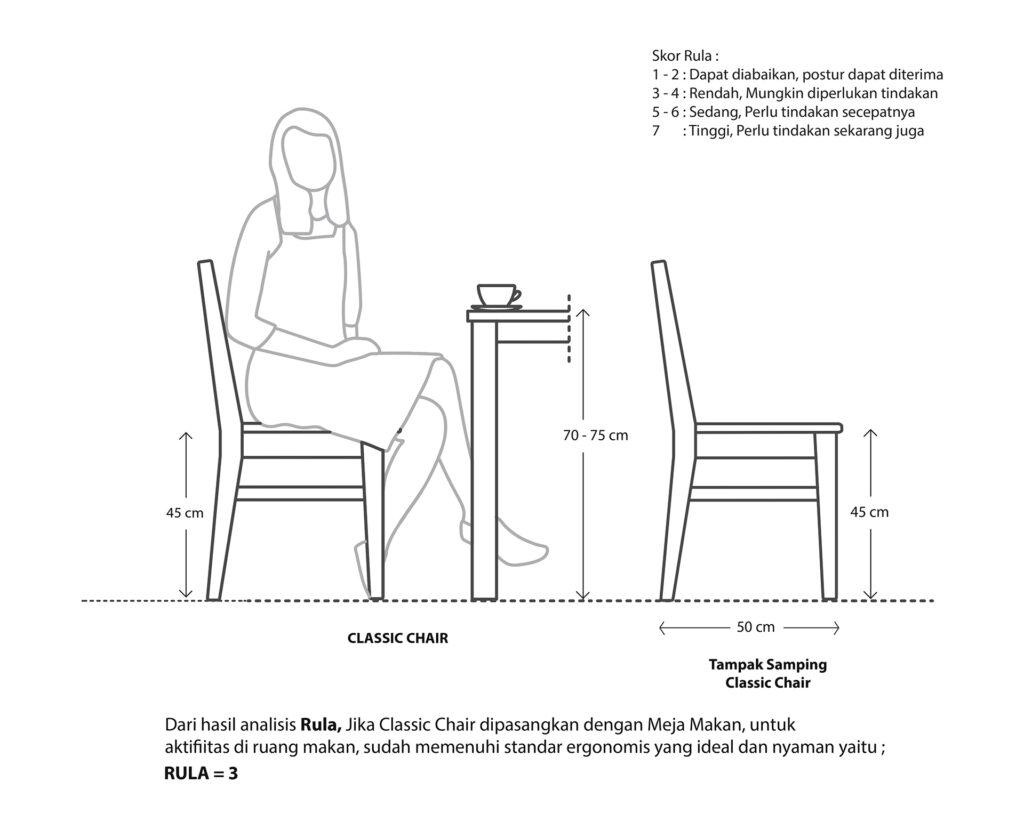 ergonomis - rula